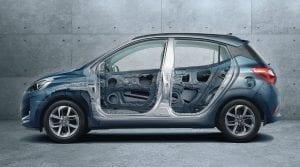 Hyundai_GRAND_i10_NIOS_safety_PC_1120x600_2_AHSS+HSS