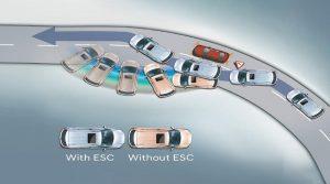 HYUNDAI ATOS ESC, Electronic Stability Control